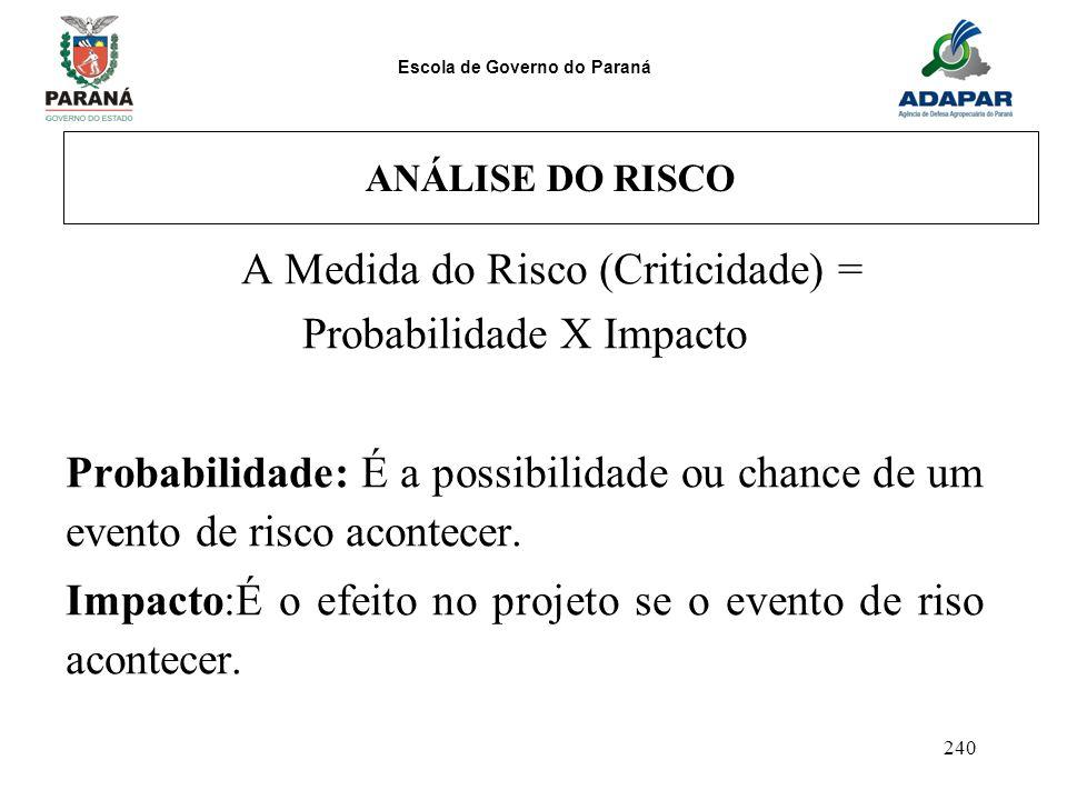 Escola de Governo do Paraná 240 ANÁLISE DO RISCO A Medida do Risco (Criticidade) = Probabilidade X Impacto Probabilidade: É a possibilidade ou chance