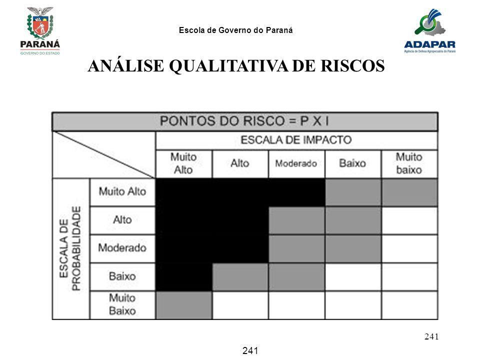 Escola de Governo do Paraná 241 ANÁLISE QUALITATIVA DE RISCOS