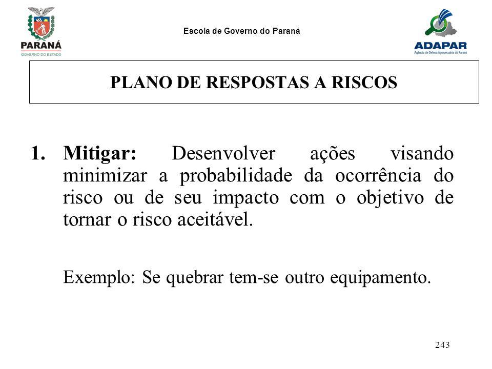 Escola de Governo do Paraná 243 PLANO DE RESPOSTAS A RISCOS 1.Mitigar: Desenvolver ações visando minimizar a probabilidade da ocorrência do risco ou d