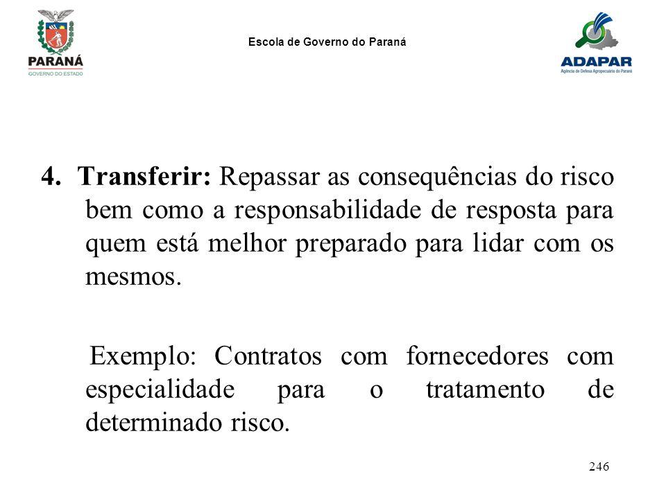Escola de Governo do Paraná 246 4. Transferir: Repassar as consequências do risco bem como a responsabilidade de resposta para quem está melhor prepar