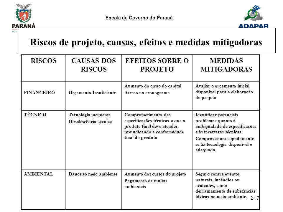 Escola de Governo do Paraná 247 Riscos de projeto, causas, efeitos e medidas mitigadoras RISCOSCAUSAS DOS RISCOS EFEITOS SOBRE O PROJETO MEDIDAS MITIG