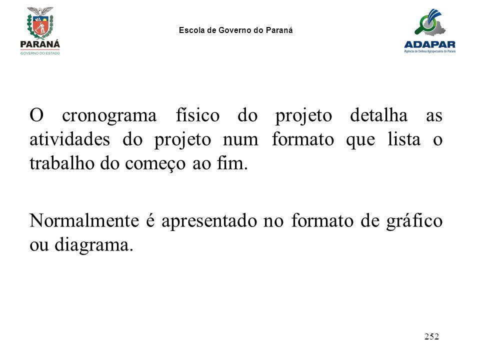 Escola de Governo do Paraná 252 O cronograma físico do projeto detalha as atividades do projeto num formato que lista o trabalho do começo ao fim. Nor