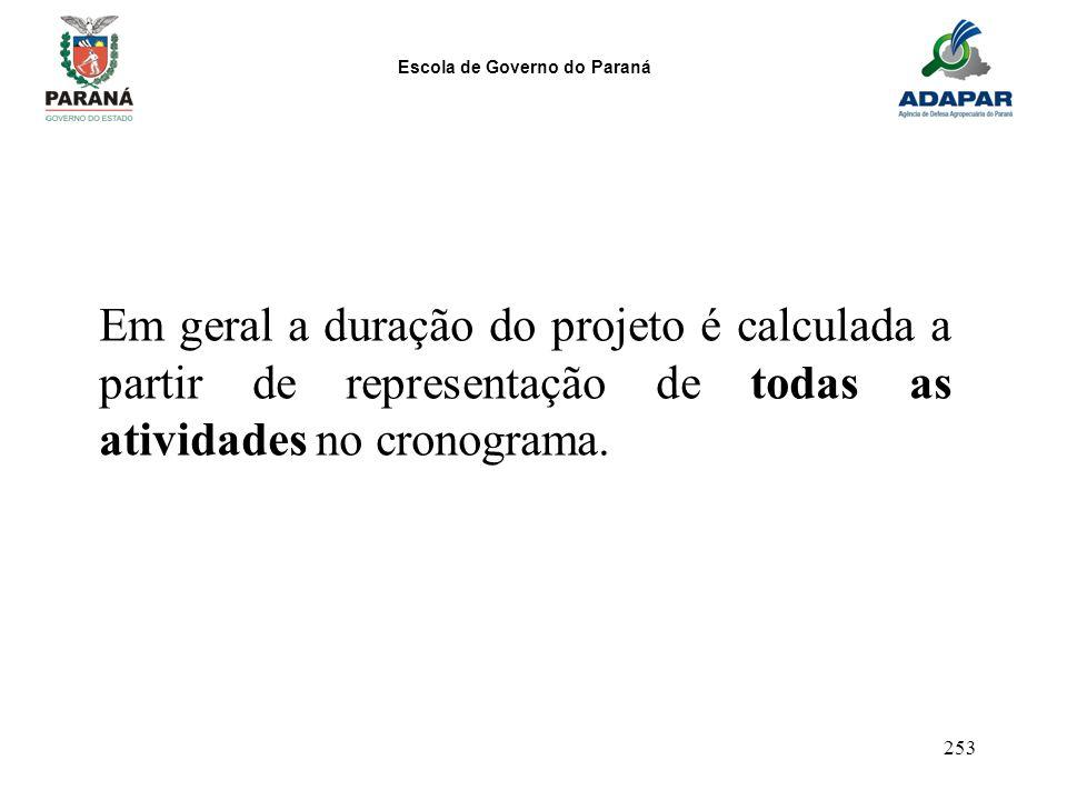Escola de Governo do Paraná 253 Em geral a duração do projeto é calculada a partir de representação de todas as atividades no cronograma.