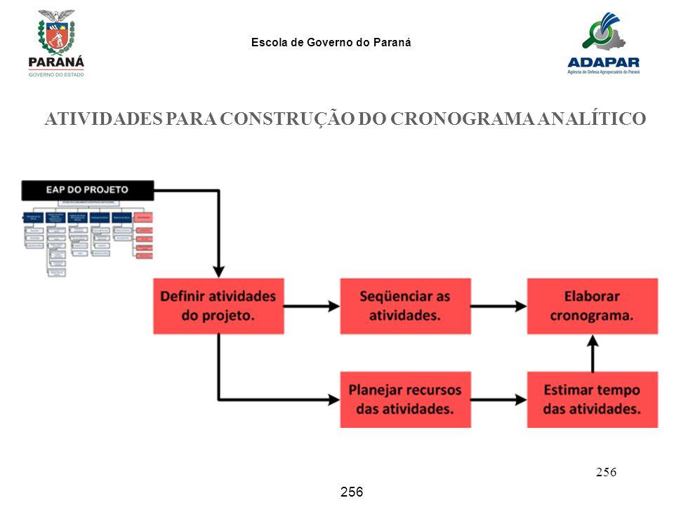 Escola de Governo do Paraná 256 ATIVIDADES PARA CONSTRUÇÃO DO CRONOGRAMA ANALÍTICO