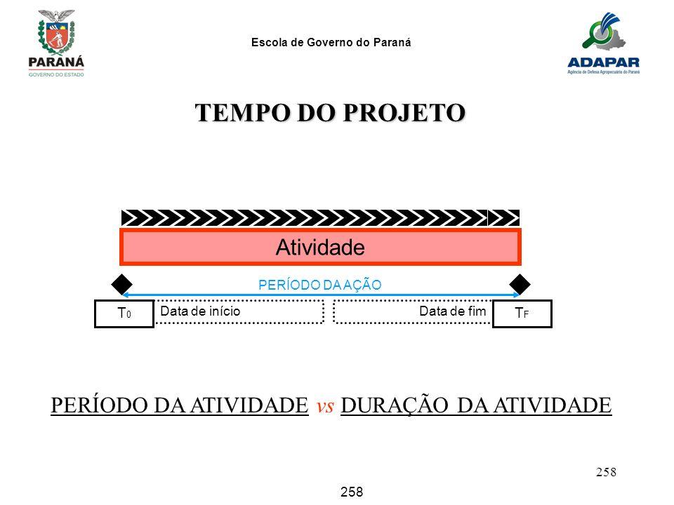 Escola de Governo do Paraná 258 TEMPO DO PROJETO TEMPO DO PROJETO T0T0 Atividade Data de início TFTF PERÍODO DA AÇÃO Data de fim PERÍODO DA ATIVIDADE