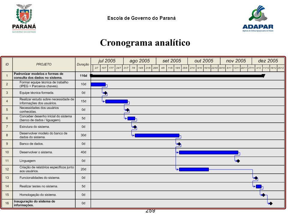 Escola de Governo do Paraná 259 Cronograma analítico