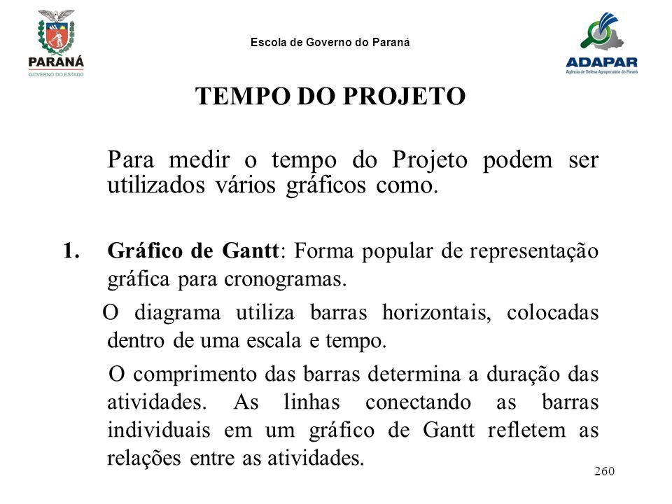 Escola de Governo do Paraná 260 TEMPO DO PROJETO Para medir o tempo do Projeto podem ser utilizados vários gráficos como. 1.Gráfico de Gantt: Forma po