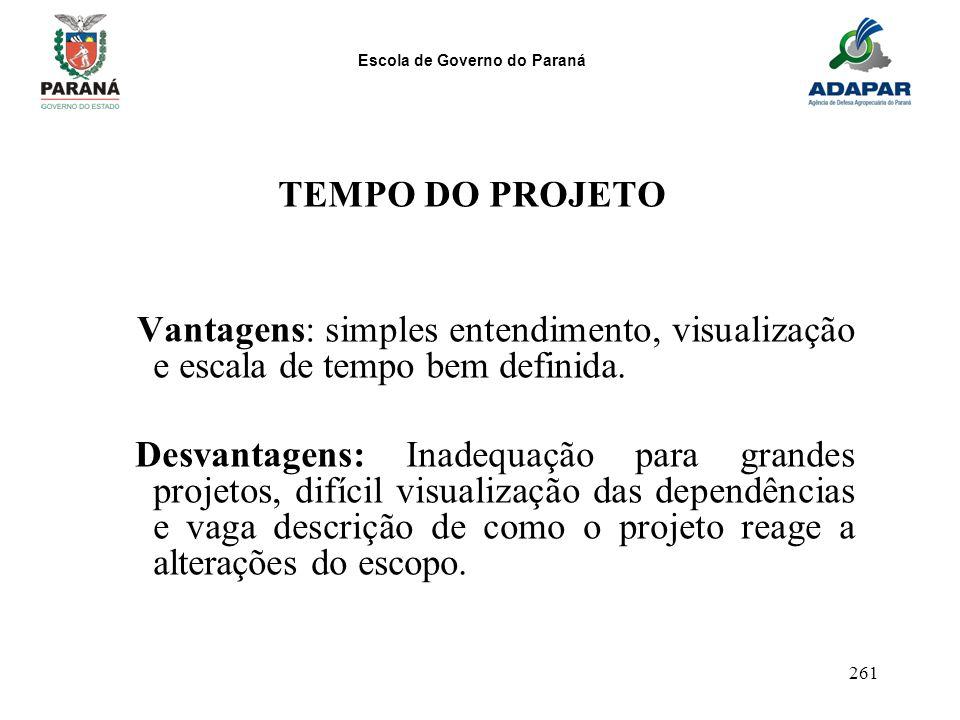 Escola de Governo do Paraná 261 TEMPO DO PROJETO Vantagens: simples entendimento, visualização e escala de tempo bem definida. Desvantagens: Inadequaç