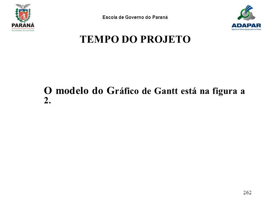Escola de Governo do Paraná 262 TEMPO DO PROJETO O modelo do G ráfico de Gantt está na figura a 2.
