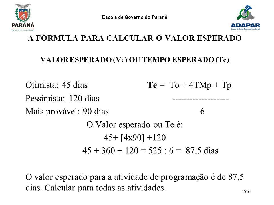 Escola de Governo do Paraná 266 A FÓRMULA PARA CALCULAR O VALOR ESPERADO VALOR ESPERADO (Ve) OU TEMPO ESPERADO (Te) Otimista: 45 dias Te = To + 4TMp +