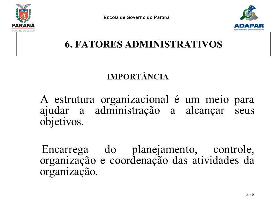 Escola de Governo do Paraná 278 6. FATORES ADMINISTRATIVOS IMPORTÂNCIA A estrutura organizacional é um meio para ajudar a administração a alcançar seu