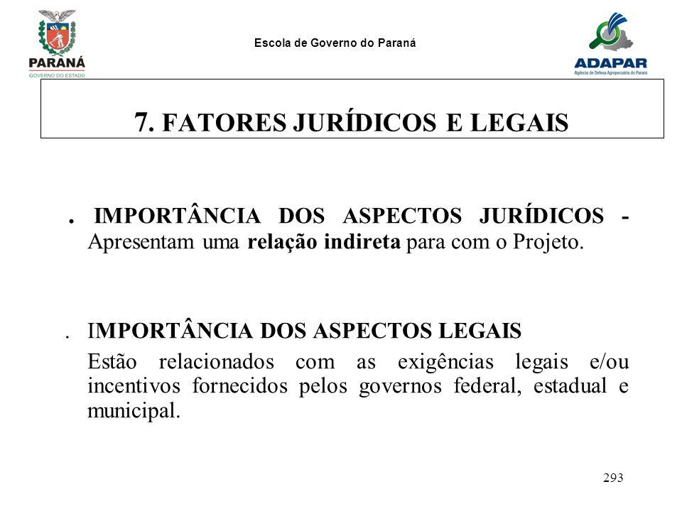 Escola de Governo do Paraná 293 7. FATORES JURÍDICOS E LEGAIS. IMPORTÂNCIA DOS ASPECTOS JURÍDICOS - Apresentam uma relação indireta para com o Projeto
