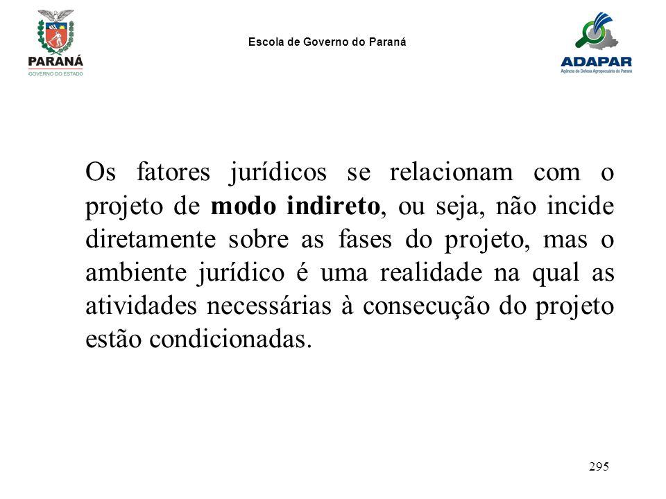 Escola de Governo do Paraná 295 Os fatores jurídicos se relacionam com o projeto de modo indireto, ou seja, não incide diretamente sobre as fases do p