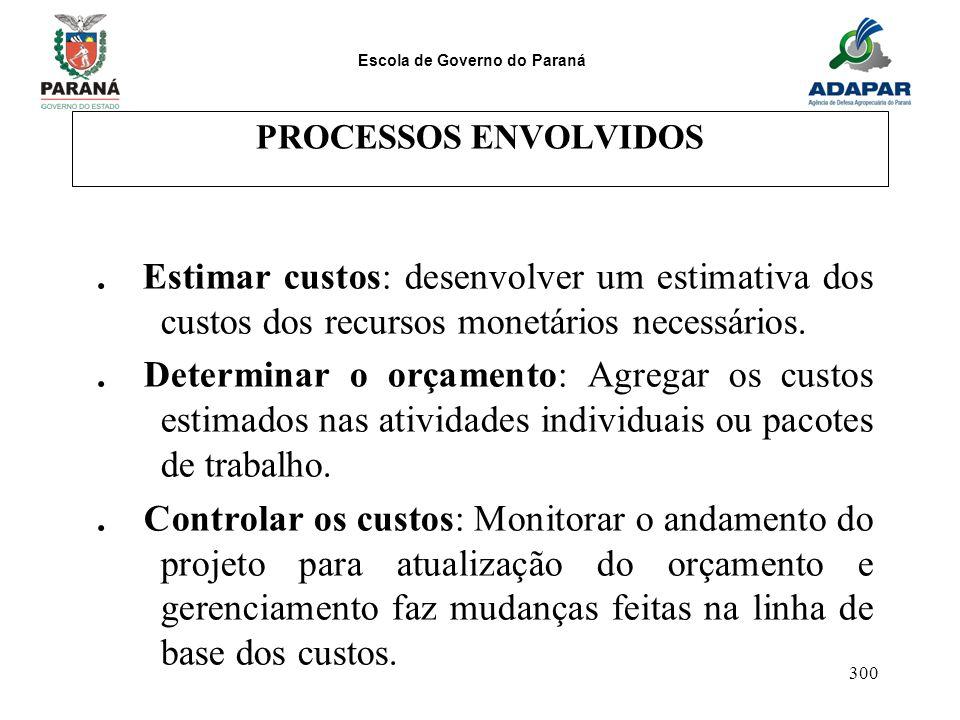 Escola de Governo do Paraná 300 PROCESSOS ENVOLVIDOS. Estimar custos: desenvolver um estimativa dos custos dos recursos monetários necessários.. Deter