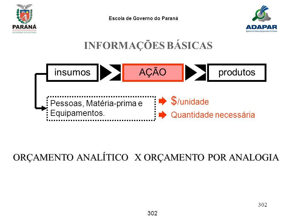 Escola de Governo do Paraná 302 INFORMAÇÕES BÁSICAS AÇÃOinsumosprodutos Pessoas, Matéria-prima e Equipamentos. $ /unidade Quantidade necessária ORÇAME