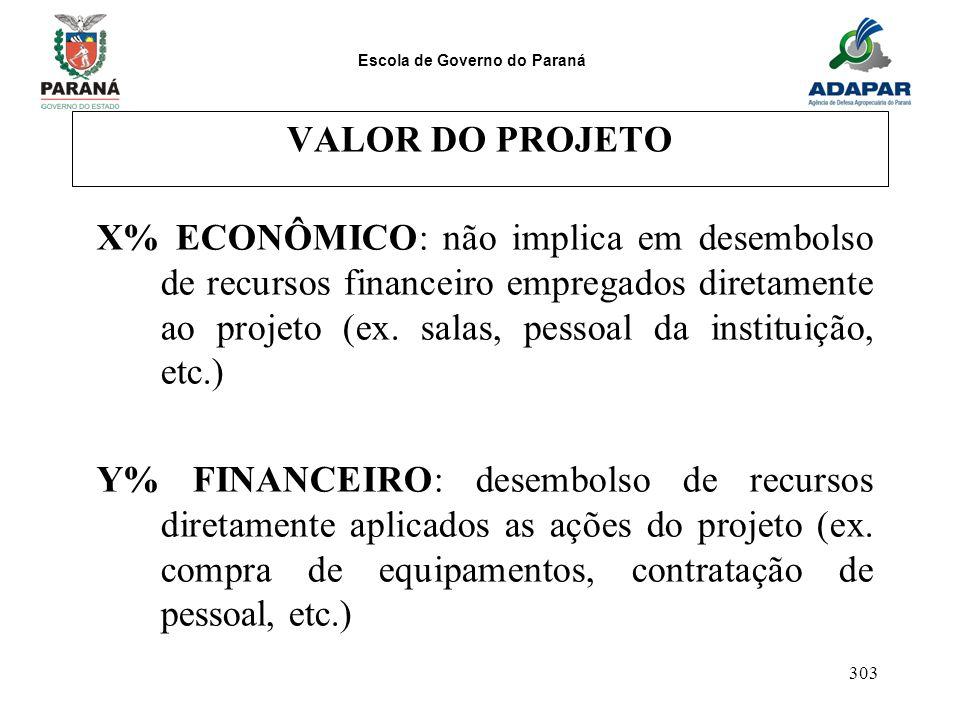 Escola de Governo do Paraná 303 VALOR DO PROJETO X% ECONÔMICO: não implica em desembolso de recursos financeiro empregados diretamente ao projeto (ex.