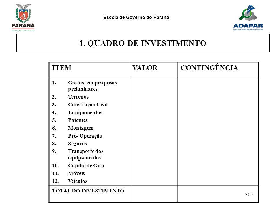 Escola de Governo do Paraná 307 1. QUADRO DE INVESTIMENTO ÍTEMVALORCONTINGÊNCIA 1.Gastos em pesquisas preliminares 2.Terrenos 3.Construção Civil 4.Equ