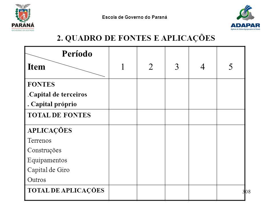 Escola de Governo do Paraná 308 Período Item12345 FONTES.Capital de terceiros. Capital próprio TOTAL DE FONTES APLICAÇÕES Terrenos Construções Equipam