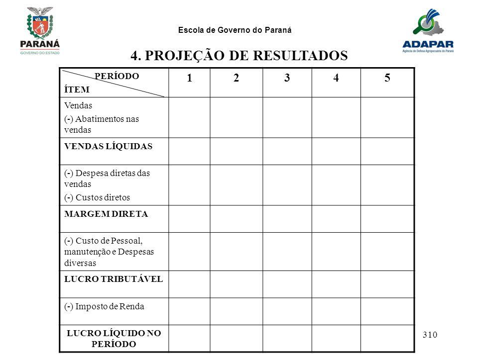 Escola de Governo do Paraná 310 PERÍODO ÍTEM 12345 Vendas (-) Abatimentos nas vendas VENDAS LÍQUIDAS (-) Despesa diretas das vendas (-) Custos diretos