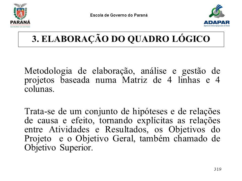 Escola de Governo do Paraná 319 3. ELABORAÇÃO DO QUADRO LÓGICO Metodologia de elaboração, análise e gestão de projetos baseada numa Matriz de 4 linhas