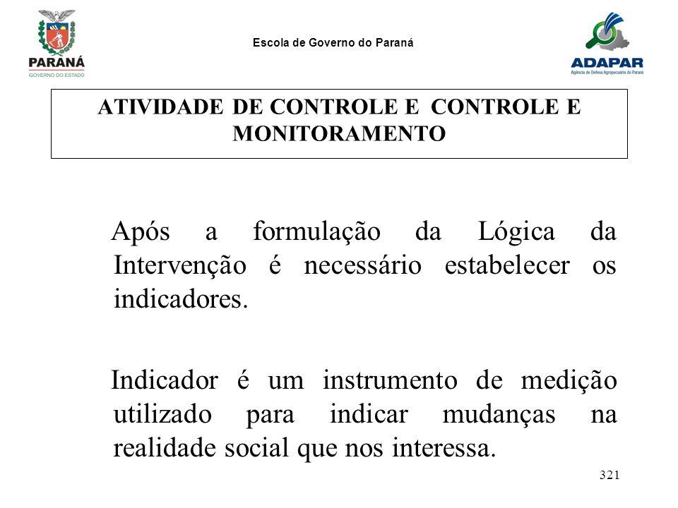 Escola de Governo do Paraná 321 ATIVIDADE DE CONTROLE E CONTROLE E MONITORAMENTO Após a formulação da Lógica da Intervenção é necessário estabelecer o
