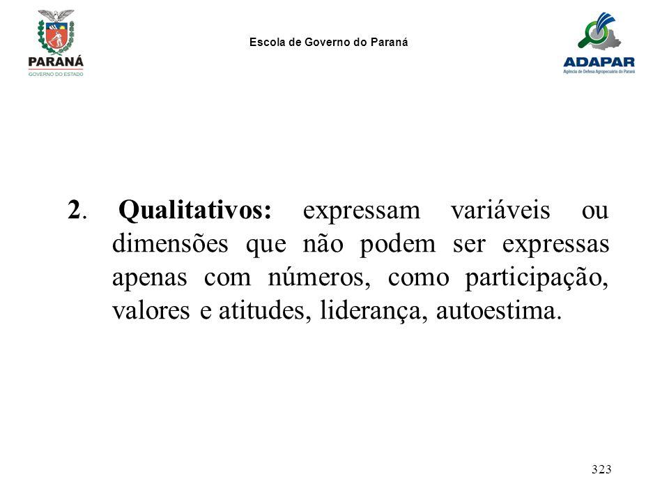 Escola de Governo do Paraná 323 2. Qualitativos: expressam variáveis ou dimensões que não podem ser expressas apenas com números, como participação, v