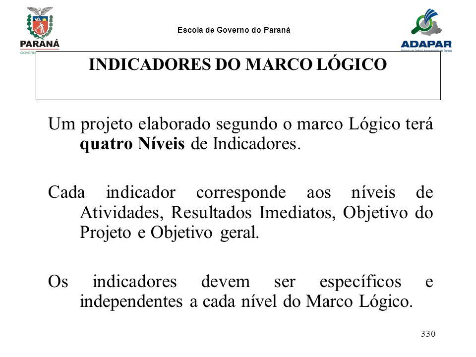 Escola de Governo do Paraná 330 INDICADORES DO MARCO LÓGICO Um projeto elaborado segundo o marco Lógico terá quatro Níveis de Indicadores. Cada indica