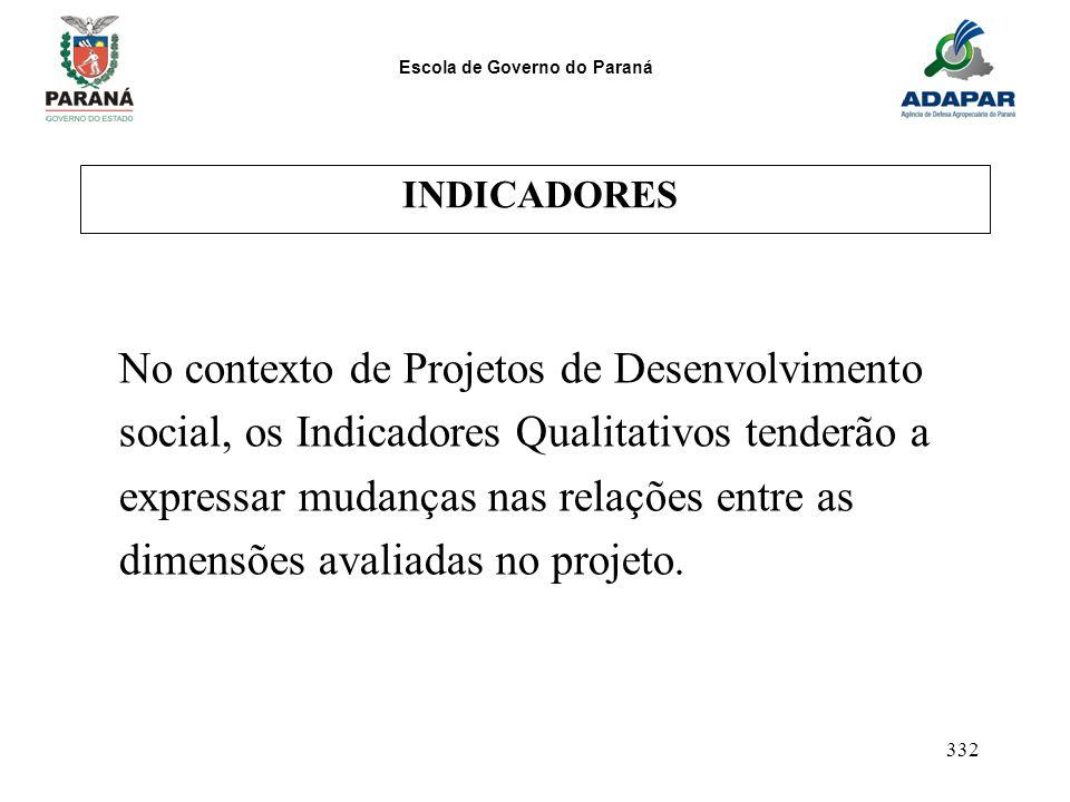 Escola de Governo do Paraná 332 INDICADORES No contexto de Projetos de Desenvolvimento social, os Indicadores Qualitativos tenderão a expressar mudanç
