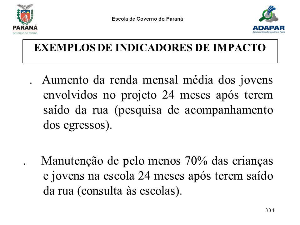 Escola de Governo do Paraná 334 EXEMPLOS DE INDICADORES DE IMPACTO. Aumento da renda mensal média dos jovens envolvidos no projeto 24 meses após terem