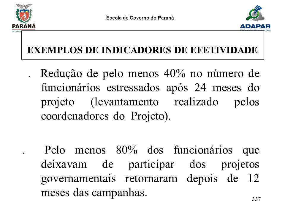 Escola de Governo do Paraná 337 EXEMPLOS DE INDICADORES DE EFETIVIDADE. Redução de pelo menos 40% no número de funcionários estressados após 24 meses