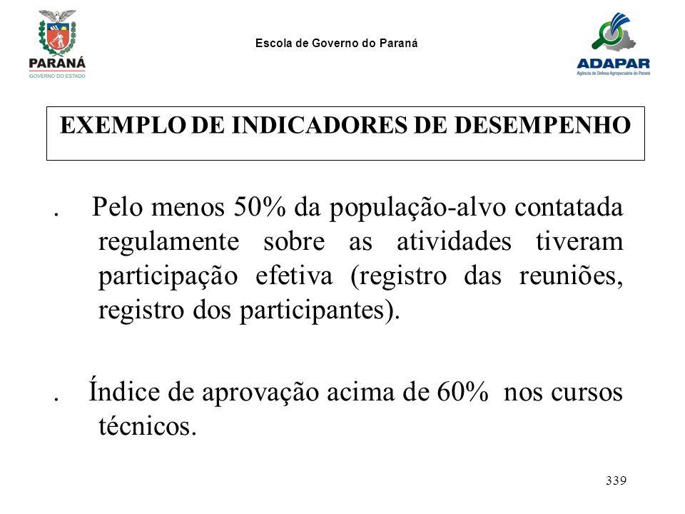 Escola de Governo do Paraná 339 EXEMPLO DE INDICADORES DE DESEMPENHO. Pelo menos 50% da população-alvo contatada regulamente sobre as atividades tiver