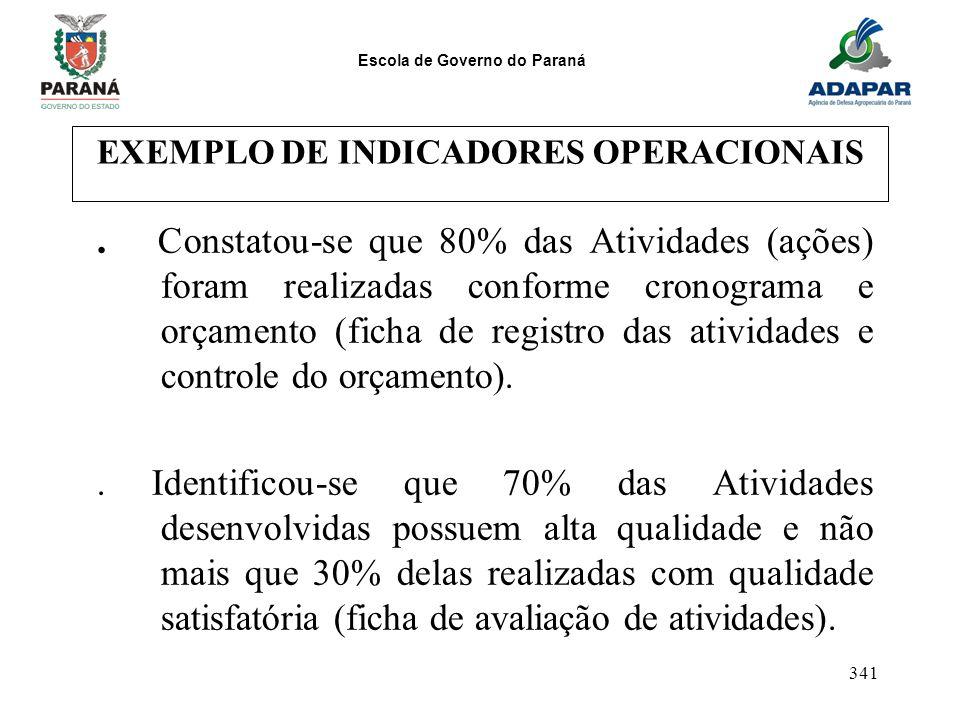 Escola de Governo do Paraná 341 EXEMPLO DE INDICADORES OPERACIONAIS. Constatou-se que 80% das Atividades (ações) foram realizadas conforme cronograma