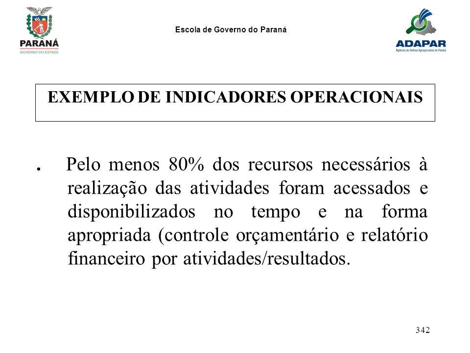 Escola de Governo do Paraná 342 EXEMPLO DE INDICADORES OPERACIONAIS. Pelo menos 80% dos recursos necessários à realização das atividades foram acessad