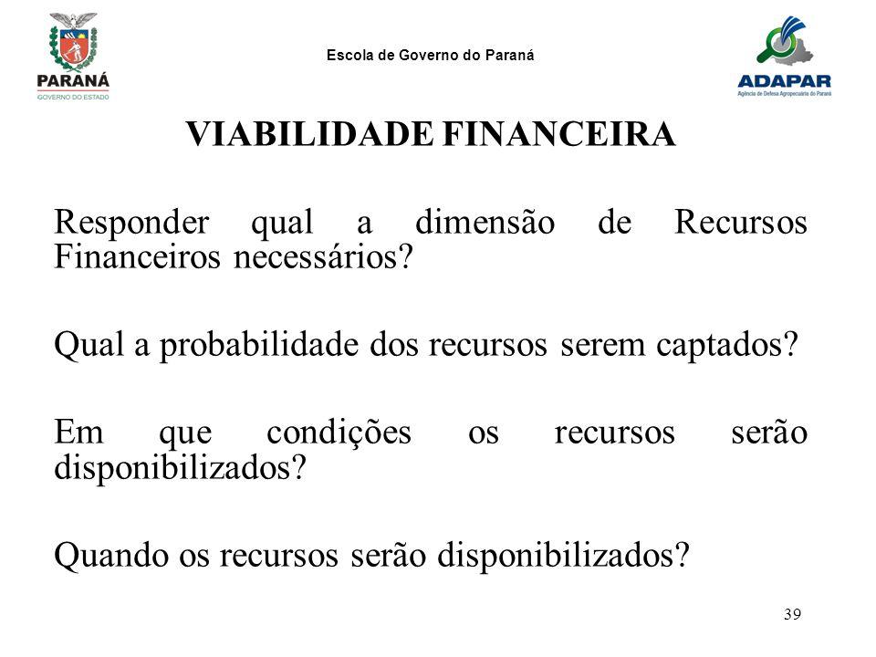 Escola de Governo do Paraná 39 VIABILIDADE FINANCEIRA Responder qual a dimensão de Recursos Financeiros necessários? Qual a probabilidade dos recursos