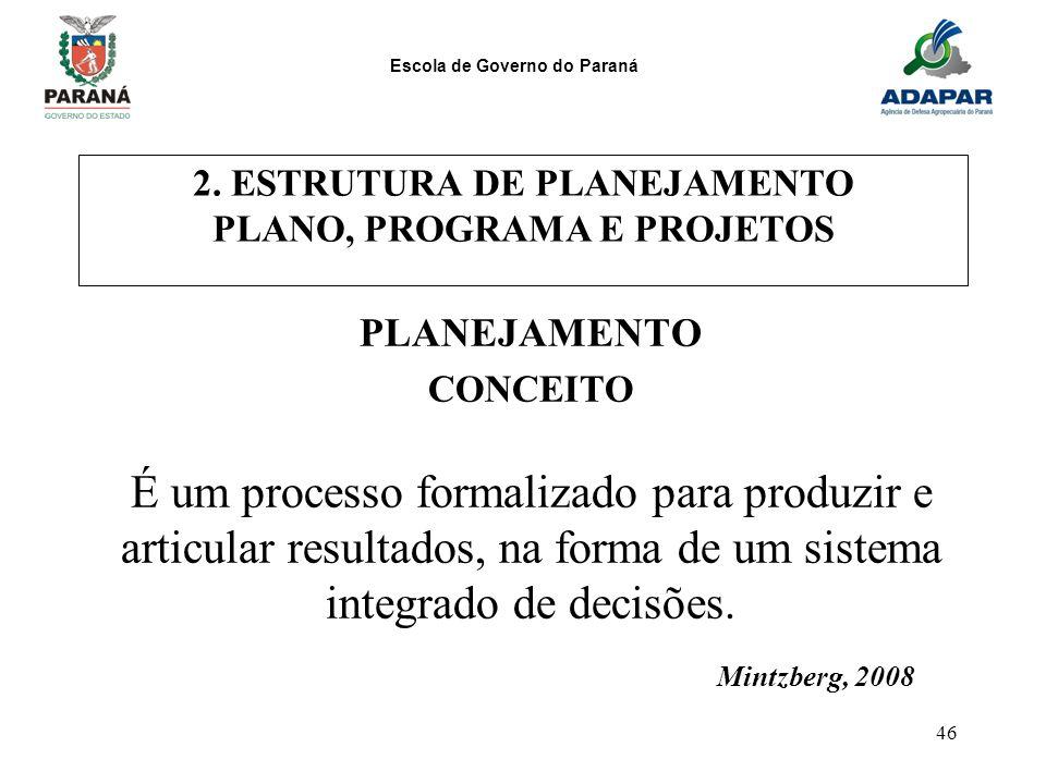 Escola de Governo do Paraná 46 2. ESTRUTURA DE PLANEJAMENTO PLANO, PROGRAMA E PROJETOS PLANEJAMENTO CONCEITO É um processo formalizado para produzir e