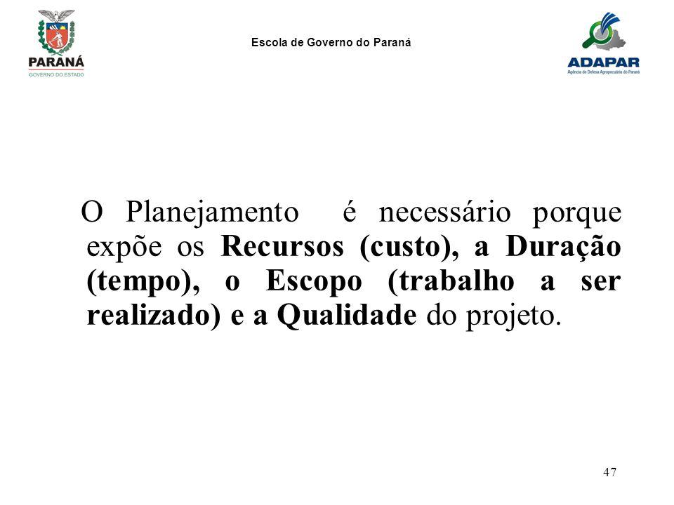 Escola de Governo do Paraná 47 O Planejamento é necessário porque expõe os Recursos (custo), a Duração (tempo), o Escopo (trabalho a ser realizado) e