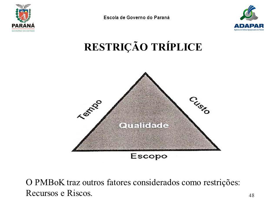 Escola de Governo do Paraná 48 RESTRIÇÃO TRÍPLICE O PMBoK traz outros fatores considerados como restrições: Recursos e Riscos.