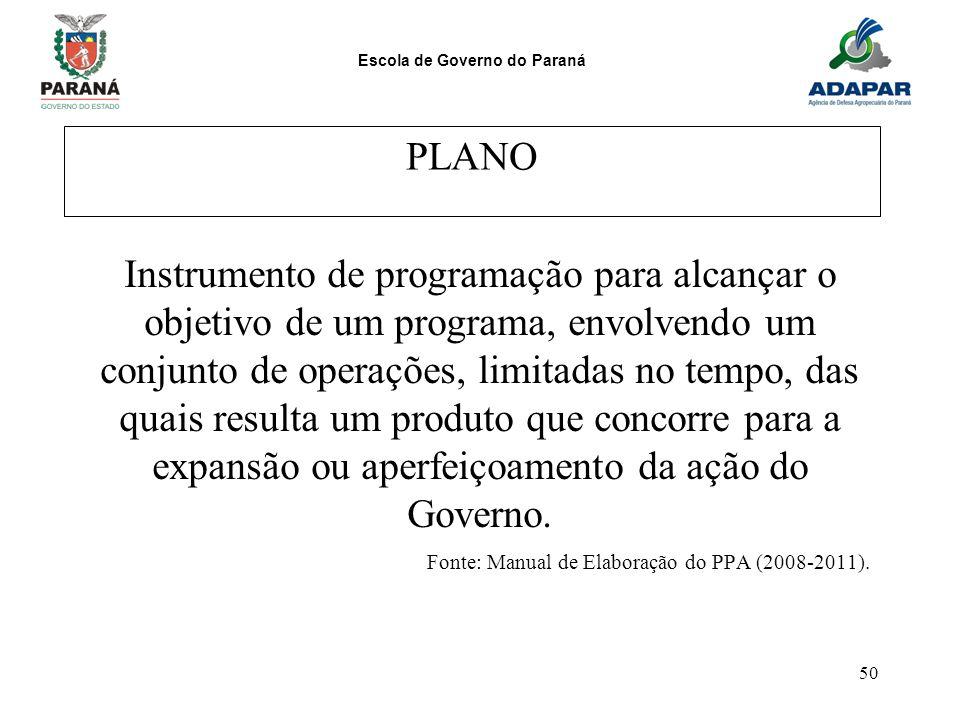 Escola de Governo do Paraná 50 PLANO Instrumento de programação para alcançar o objetivo de um programa, envolvendo um conjunto de operações, limitada