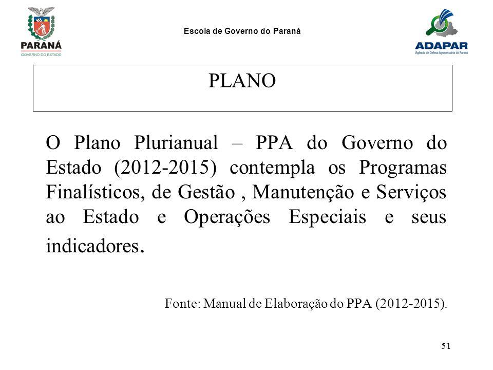Escola de Governo do Paraná 51 PLANO O Plano Plurianual – PPA do Governo do Estado (2012-2015) contempla os Programas Finalísticos, de Gestão, Manuten
