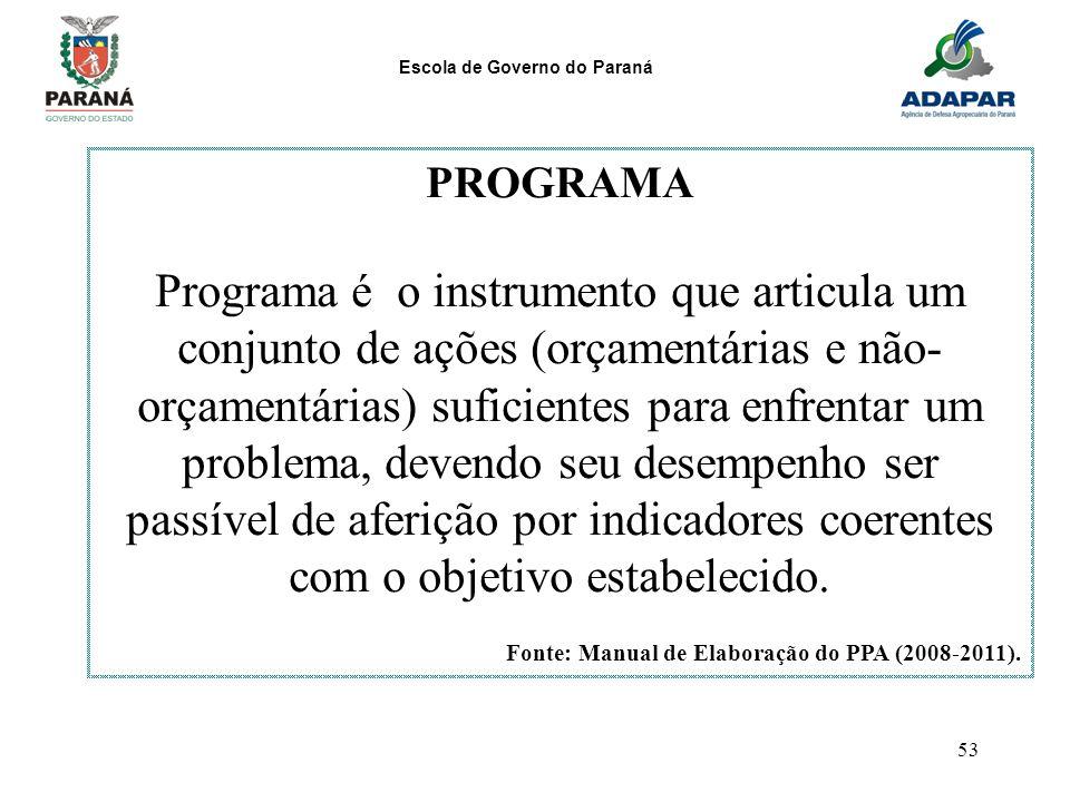 Escola de Governo do Paraná 53 PROGRAMA Programa é o instrumento que articula um conjunto de ações (orçamentárias e não- orçamentárias) suficientes pa