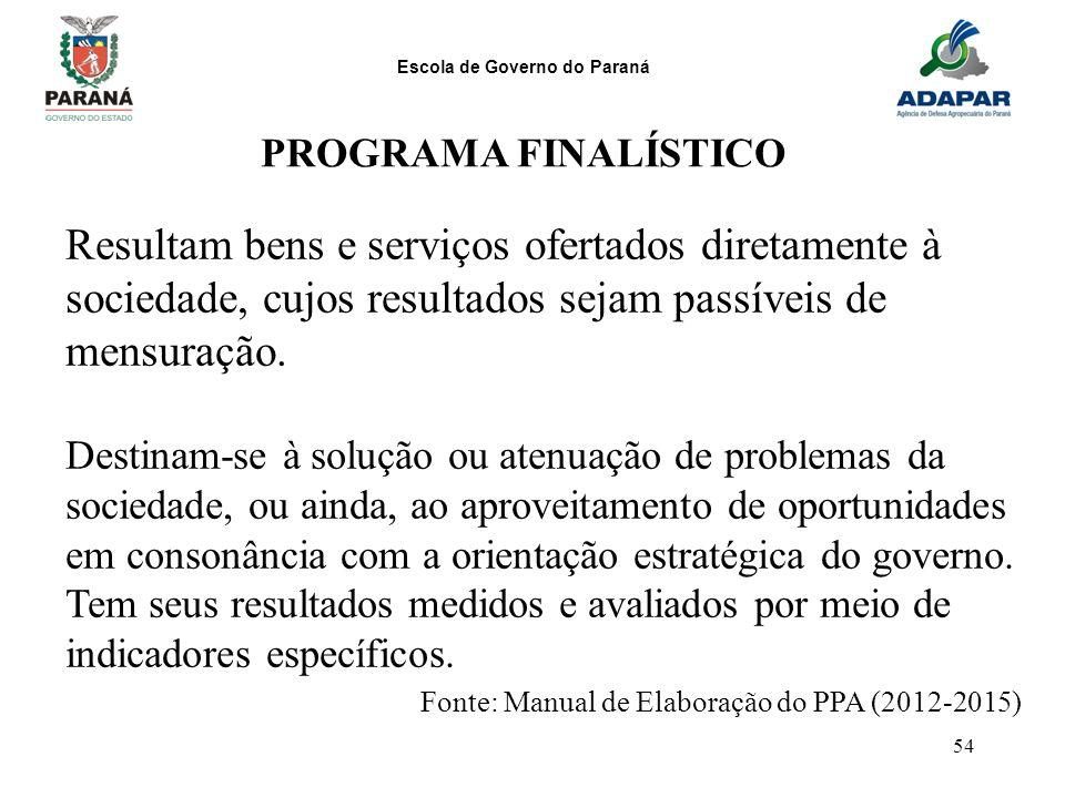 Escola de Governo do Paraná 54 PROGRAMA FINALÍSTICO Resultam bens e serviços ofertados diretamente à sociedade, cujos resultados sejam passíveis de me