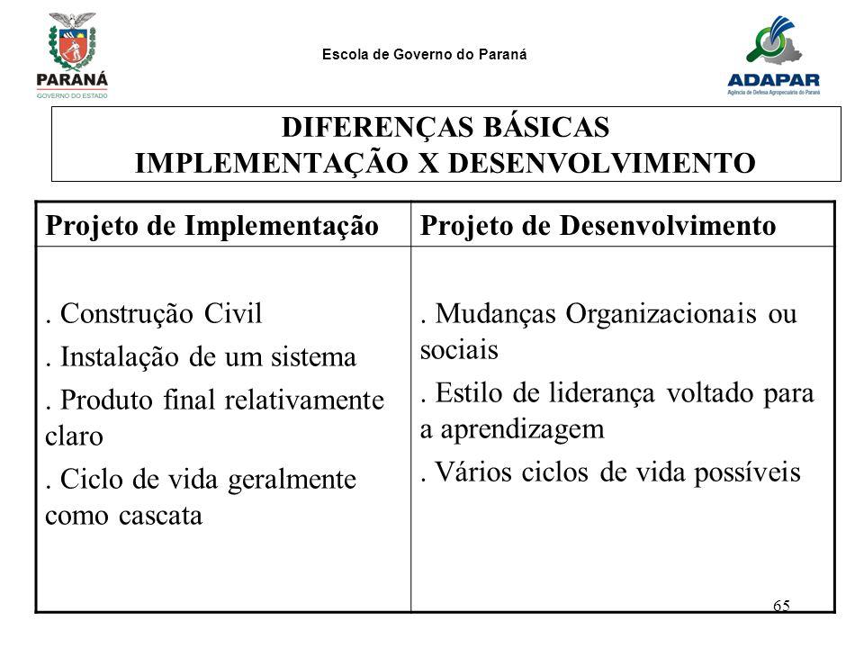 Escola de Governo do Paraná 65 DIFERENÇAS BÁSICAS IMPLEMENTAÇÃO X DESENVOLVIMENTO Projeto de ImplementaçãoProjeto de Desenvolvimento. Construção Civil