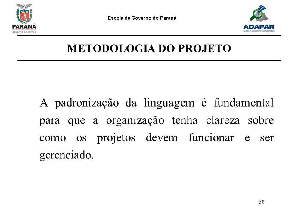 Escola de Governo do Paraná 68 METODOLOGIA DO PROJETO A padronização da linguagem é fundamental para que a organização tenha clareza sobre como os pro