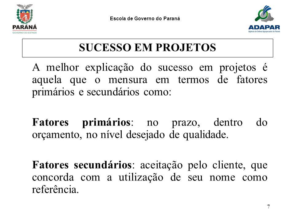 Escola de Governo do Paraná 7 SUCESSO EM PROJETOS A melhor explicação do sucesso em projetos é aquela que o mensura em termos de fatores primários e s