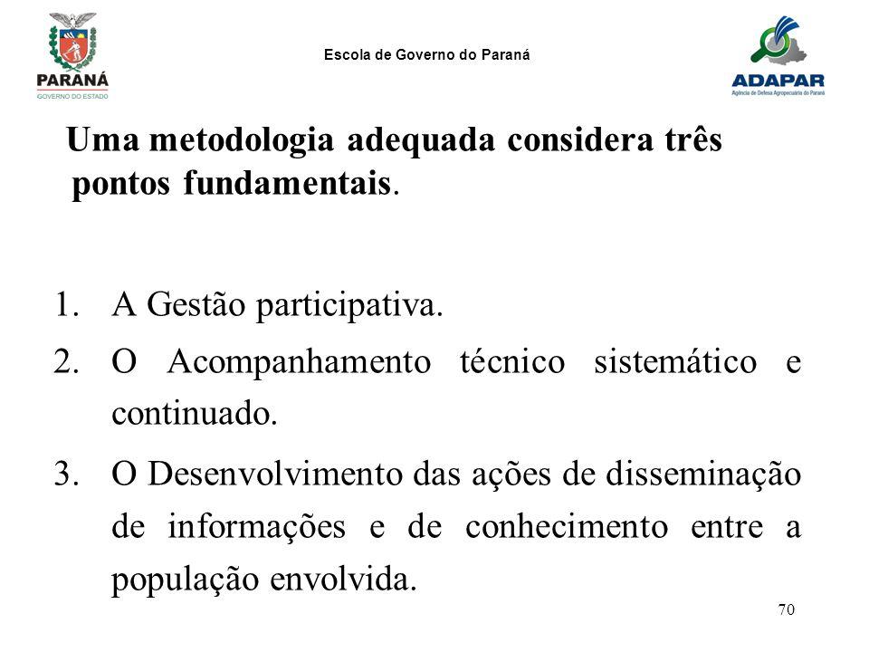 Escola de Governo do Paraná 70 Uma metodologia adequada considera três pontos fundamentais. 1.A Gestão participativa. 2.O Acompanhamento técnico siste