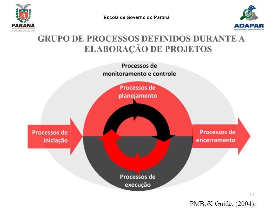 Escola de Governo do Paraná 77 GRUPO DE PROCESSOS DEFINIDOS DURANTE A ELABORAÇÃO DE PROJETOS PMBoK Guide, (2004).