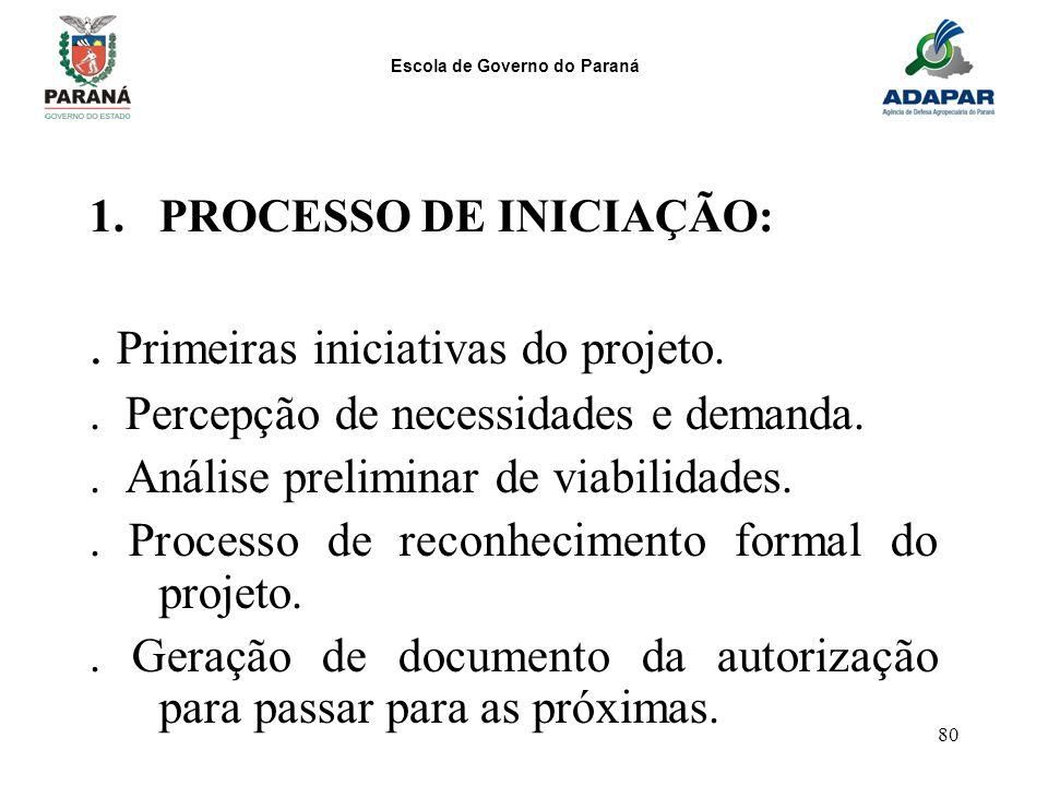 Escola de Governo do Paraná 80 1.PROCESSO DE INICIAÇÃO:. Primeiras iniciativas do projeto.. Percepção de necessidades e demanda.. Análise preliminar d