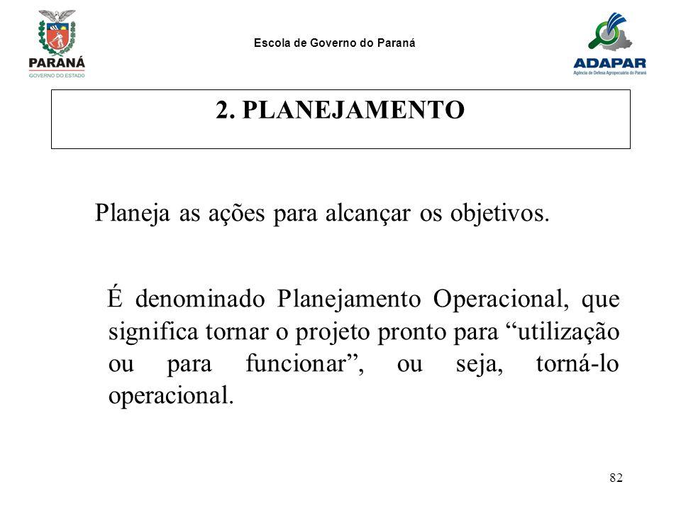 Escola de Governo do Paraná 82 2. PLANEJAMENTO Planeja as ações para alcançar os objetivos. É denominado Planejamento Operacional, que significa torna