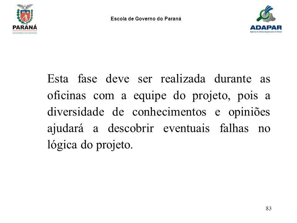 Escola de Governo do Paraná 83 Esta fase deve ser realizada durante as oficinas com a equipe do projeto, pois a diversidade de conhecimentos e opiniõe