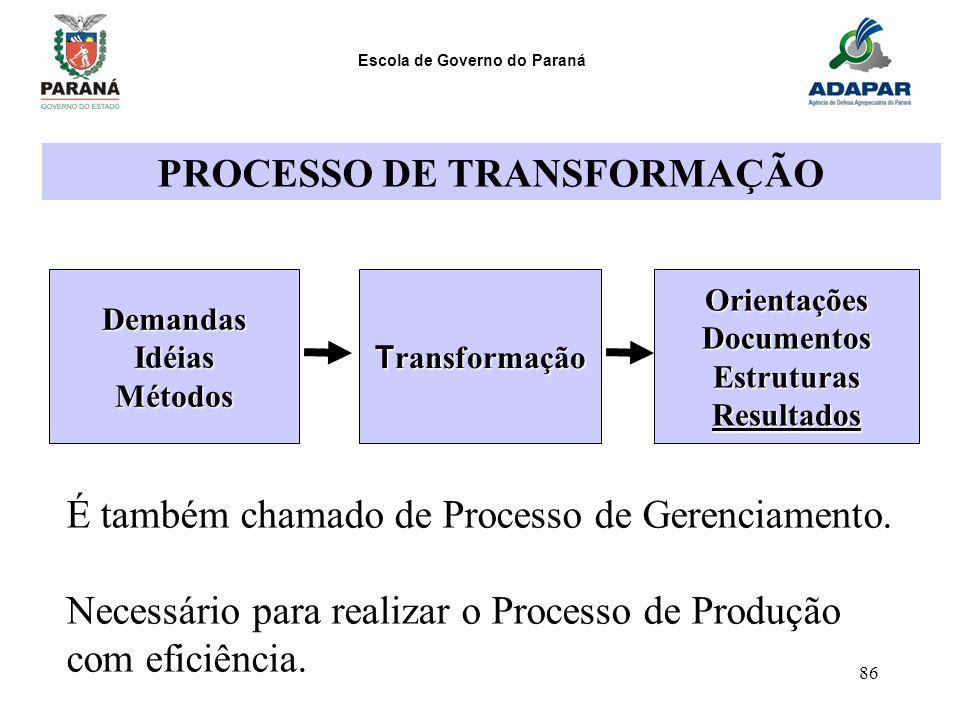 Escola de Governo do Paraná 86 DemandasIdéiasMétodos T ransformação OrientaçõesDocumentosEstruturasResultados É também chamado de Processo de Gerencia